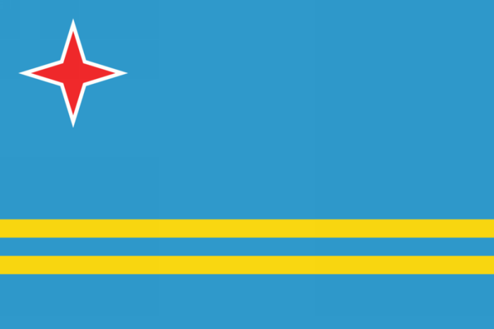 Aruban Flag Meaning